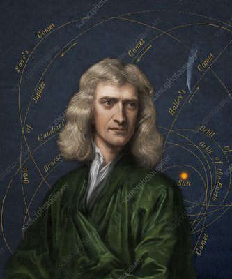 Isaac Newton and orbital motion