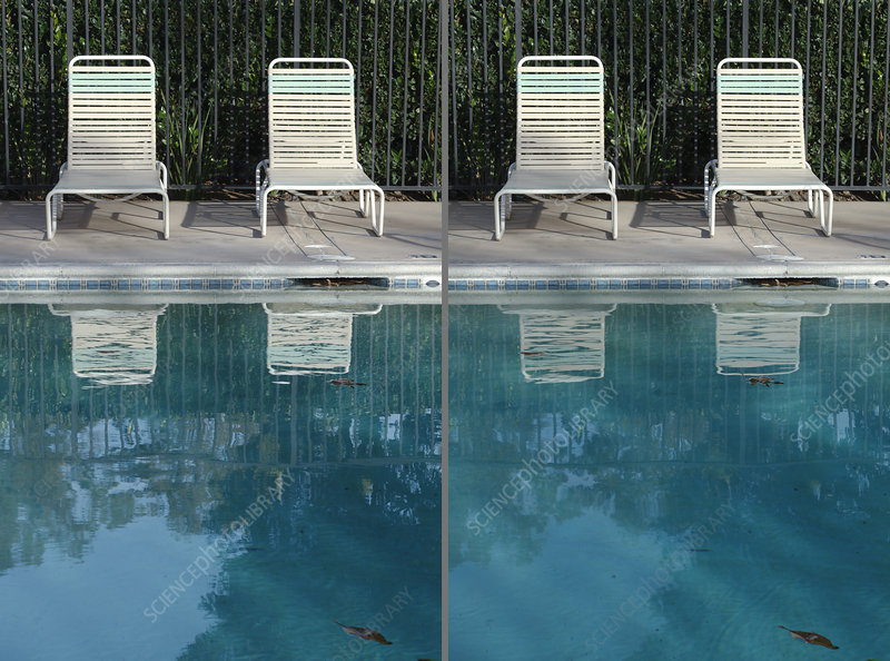 Polarization in photography