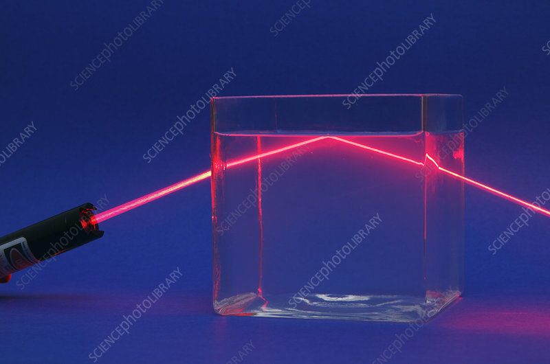 Refraction and Total Internal Reflection