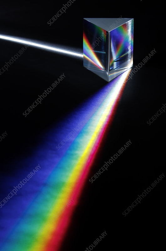 White Light Spectrum
