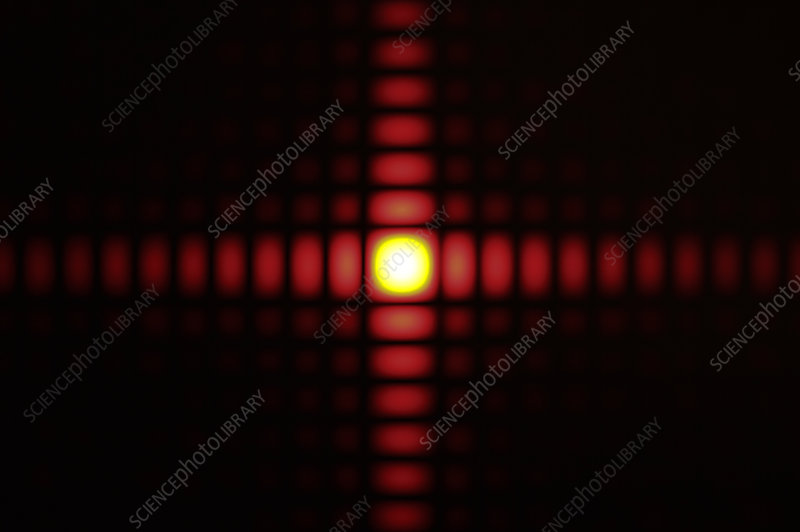 Diffraction on square aperture