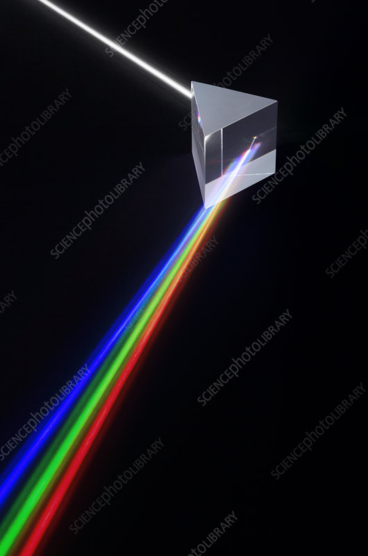 science stuff about refraction