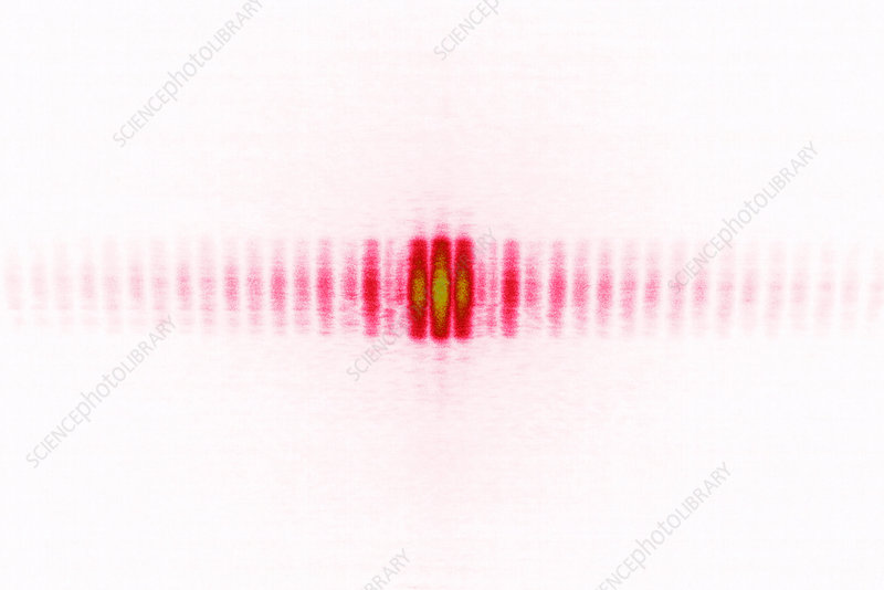 Double-slit Interference Pattern