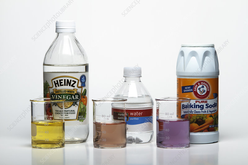 Bromocresol Purple pH Indicator