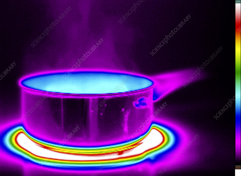 Thermogram of a Saucepan