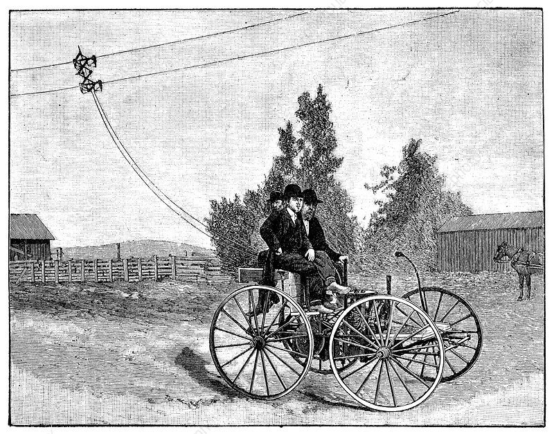 Early trolleybus system, 19th century