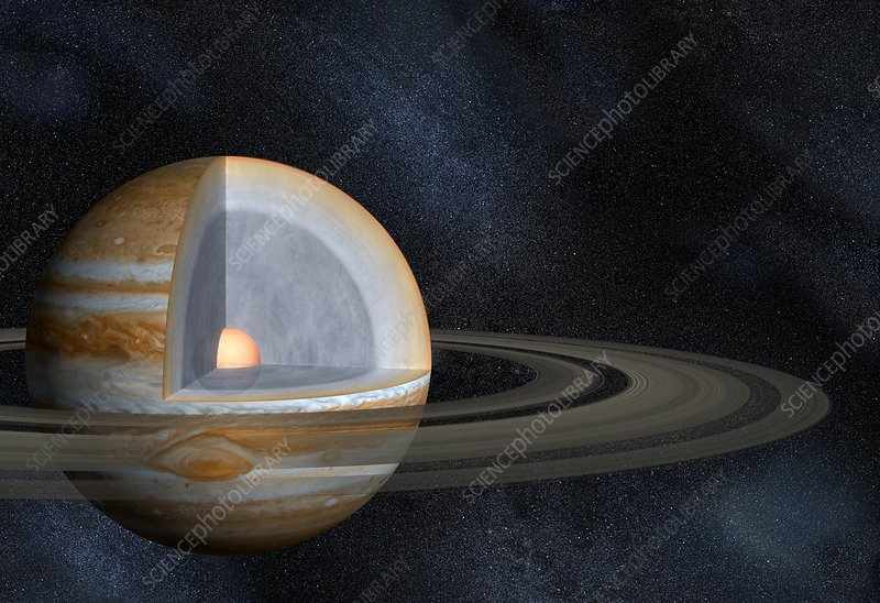 Jupiter's interior, artwork