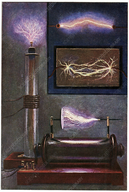 19th Century electricity demonstration