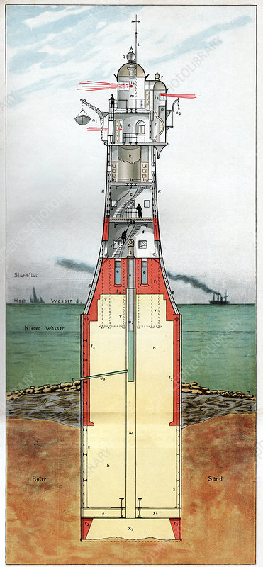 19th Century lighthouse, historic artwork