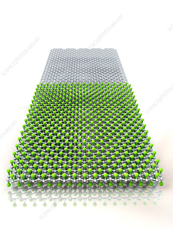 Stanene sheet, molecular structure