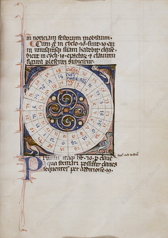 Medieval chart of the decemnovenale cycle
