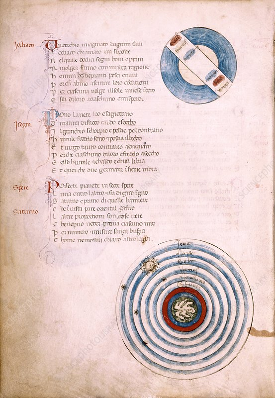 Medieval astronomical charts, artwork