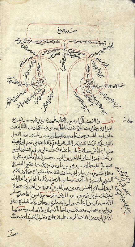 Ancient Arabic manuscript