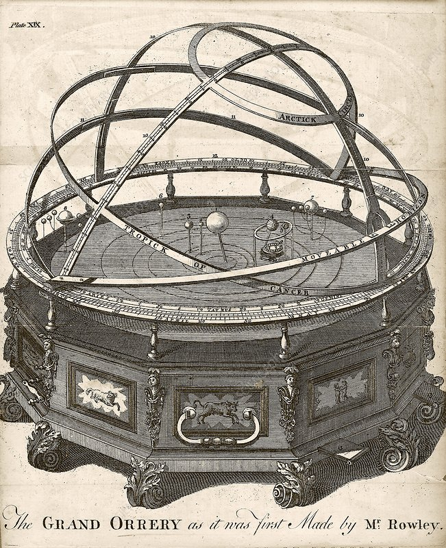 Grand Orrery by John Rowley