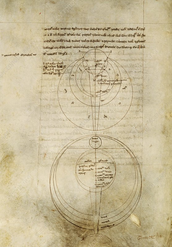 Optics diagram, 13th century
