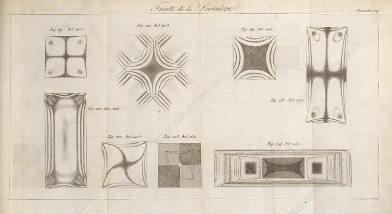 Light refraction patterns, 17th century