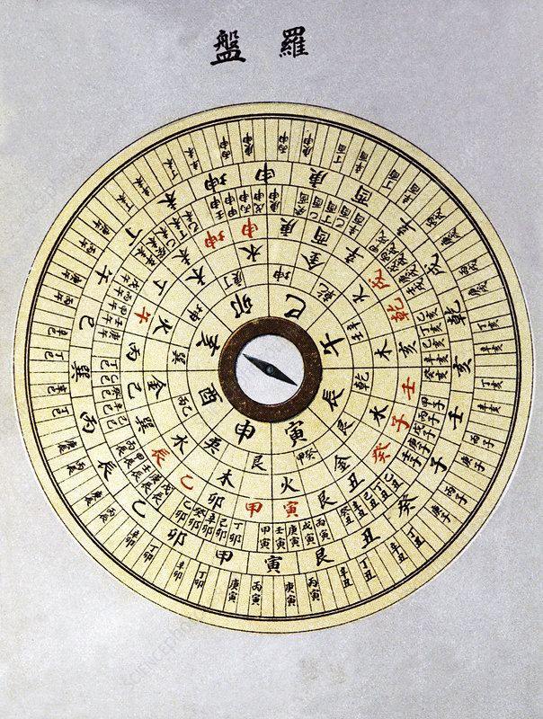 Feng shui compass, illustration