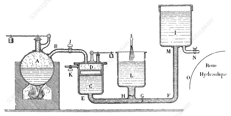 papin steam engine  18th century - stock image c022  9049