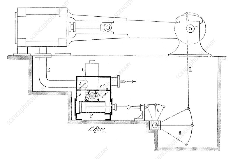 corliss steam engine  19th century  9096