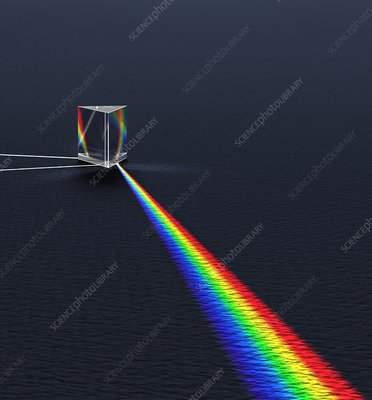 Prism refracting visible light spectrum