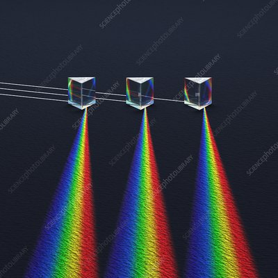 3 Prisms with refracted sprectra