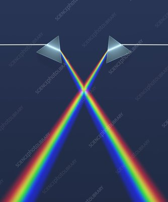 Crossed Prisms with Spectra