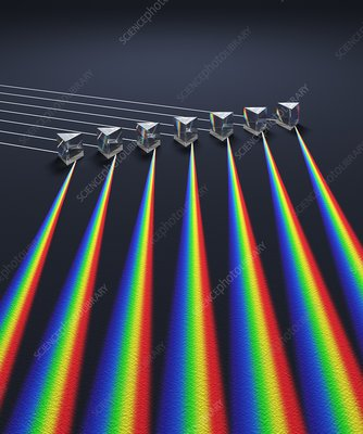 Multiple prisms with spectra