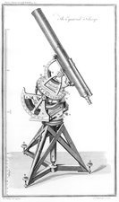 Equatorial telescope, 19th century