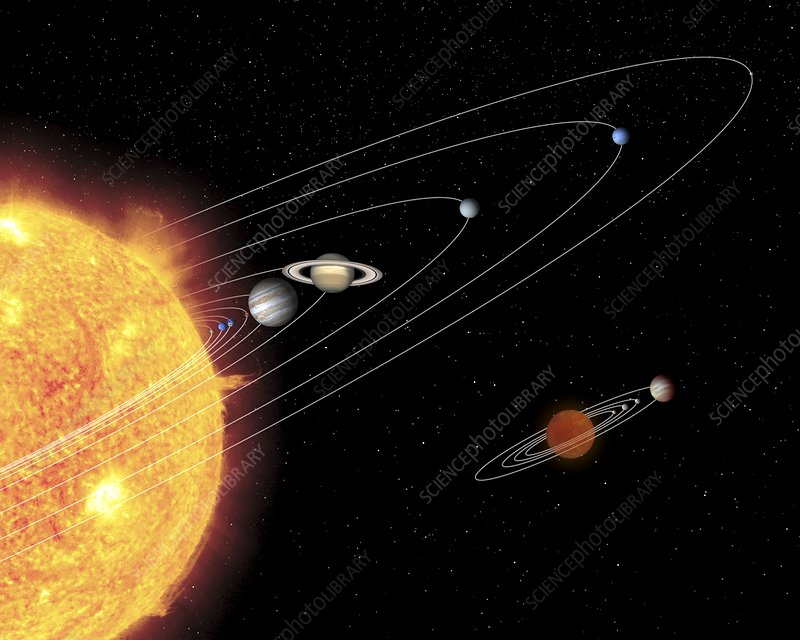 Solar systems compared, illustration