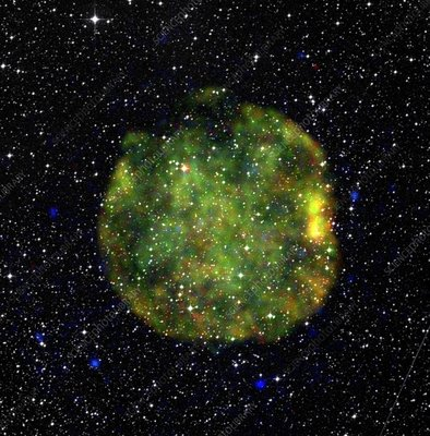 Supernova remnant, X-ray composite