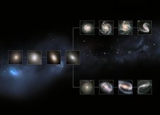 Today's universe, galaxy types