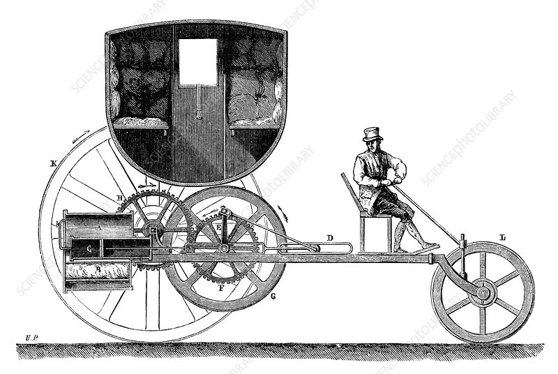 Trevithick steam car, 19th century