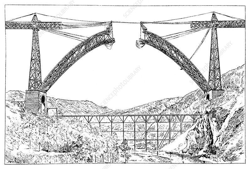 Garabit viaduct, 19th century