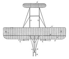 Wright biplane, historical diagram