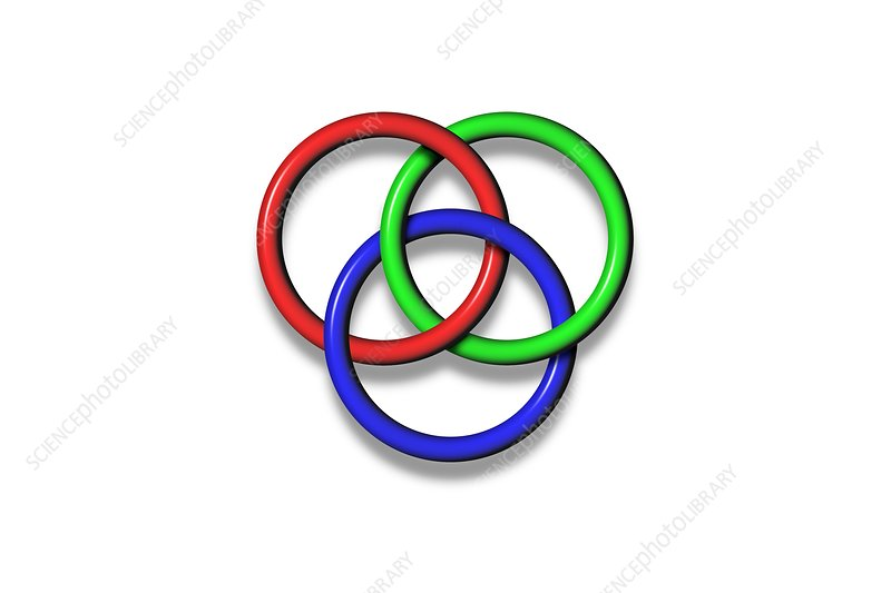 Borromean Rings, illustration