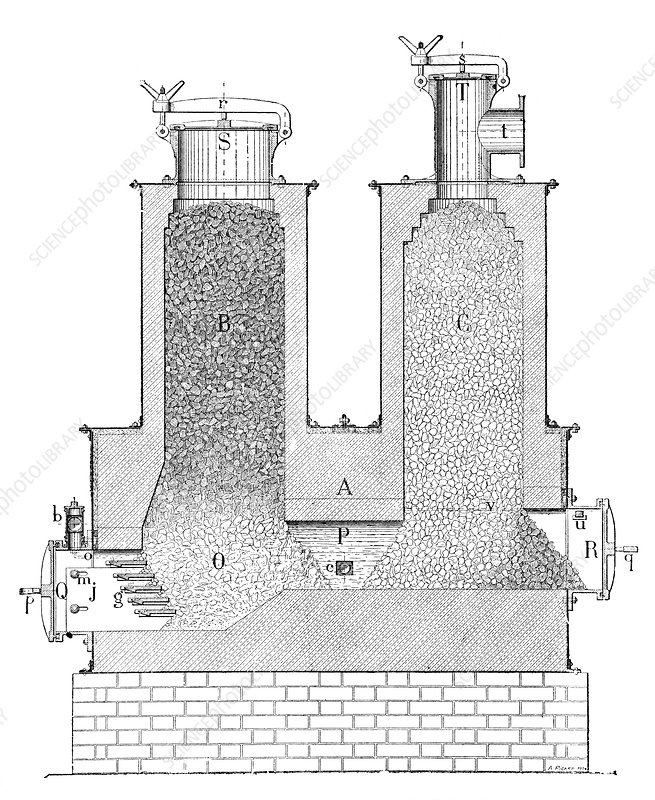 Gasification unit, illustration