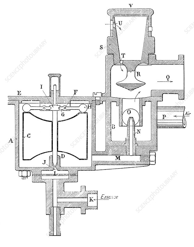Daimler carburettor, illustration