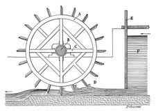 Paddle water wheel, illustration