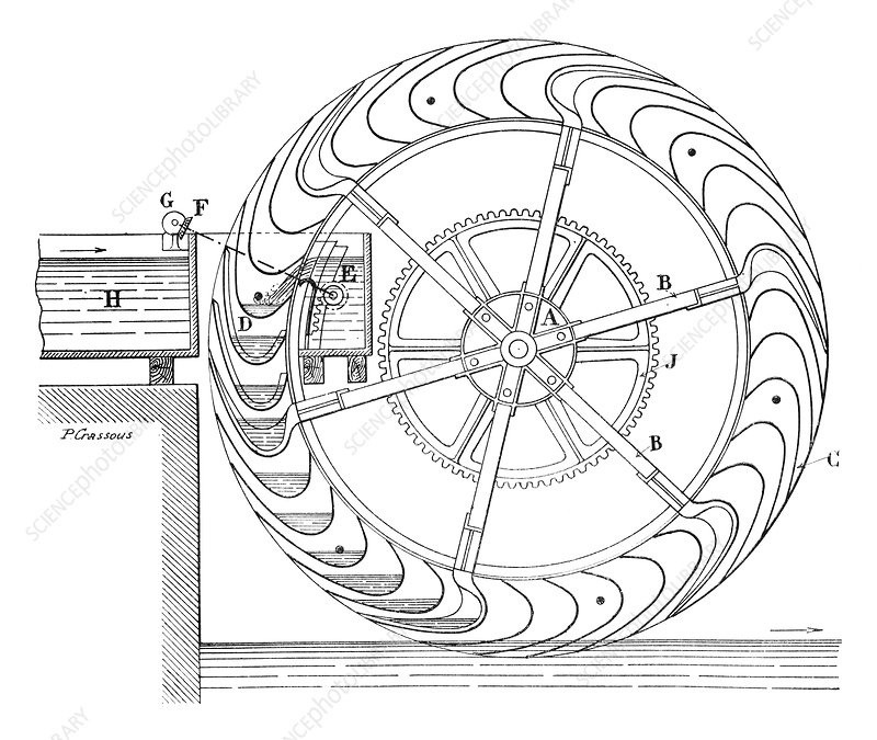 Bucket water wheel, illustration