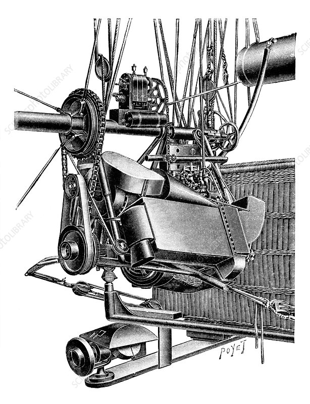 Balloon engine and magneto, illustration
