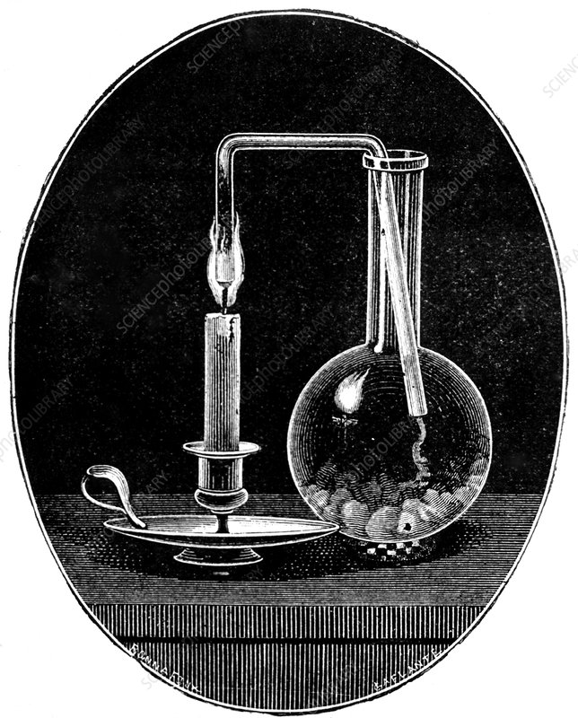 Investigating Candle Flame, 1892