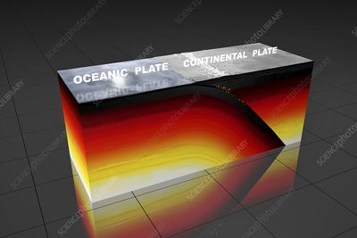 Subduction zone, illustration