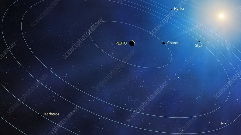 Artwork of the Pluto System
