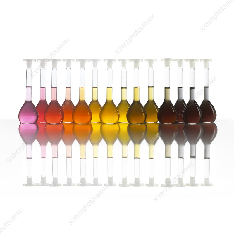Colour range of Universal Indicator