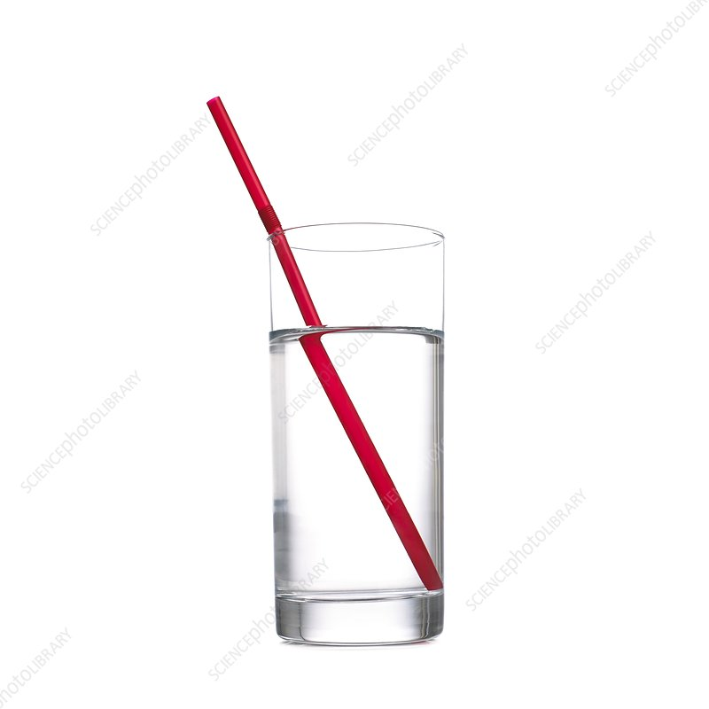 Refraction in a glass of water