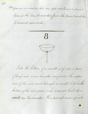 Faraday's notes on Tatum's lectures, 1810