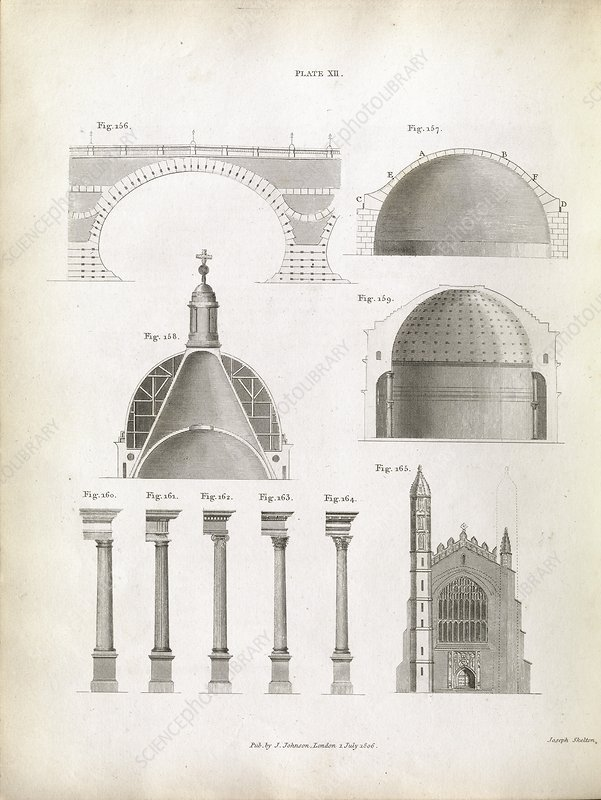 Architectural structures, 1807