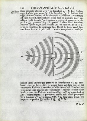 Newton on wave theory, 1686