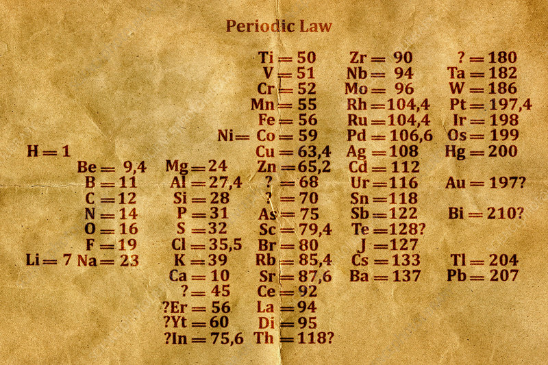Old Periodic Table, illustration