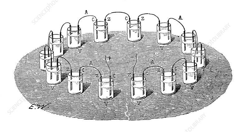 Volta's 'Crown of Cups' battery, 1800